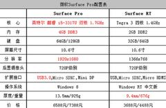 真正的全能平板 微软Surface Pro评测