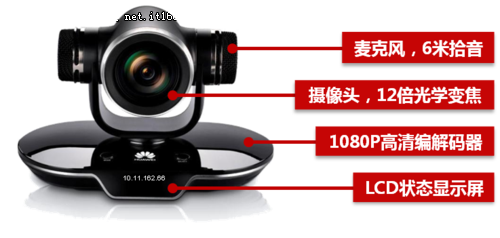 华为TE30节省网络带宽 远程视讯更便利