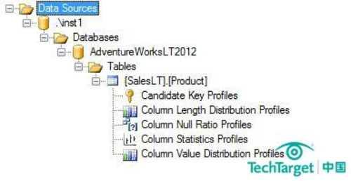 配置使用微软SQL Server数据分析工具