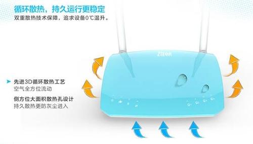 促销最佳选 百元级300M无线路由推荐