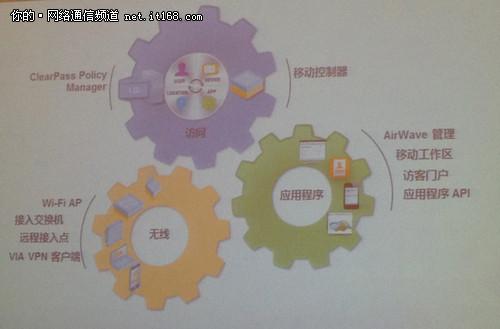 追梦移动企业 Aruba助企业拥抱BYOD