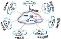 业界首个云计算网吧落户北京