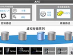 EMC ViPR:软件定义存储之傻瓜说