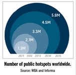 Wi-Fi探讨:保护开放热点