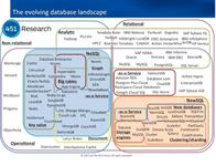 大数据管理系统:浅析并行数据库优缺点
