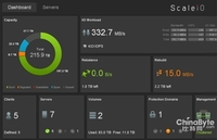 EMC新动态:收购ScaleIO 升级SDS实力