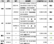 服务器价格指导 7月单路机架服务器选购