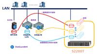 华为OceanStor S2200T保护中小企业数据