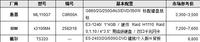 7月单路塔式服务器热门销量机型推荐