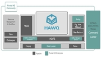 Pivotal发布首款Hadoop大数据处理产品