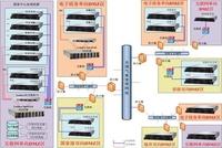 沈文海:企业信息化建设应与业务相结合