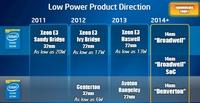 英特尔14nm至强与凌动芯片将于明年推出