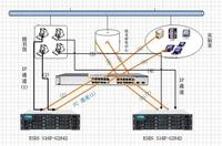 Infortrend助力河科院存储系统建设