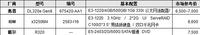 7月单路机架服务器热门销量机型推荐