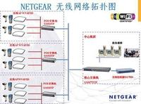 NETGEAR协中国石化安徽分公司一起构筑