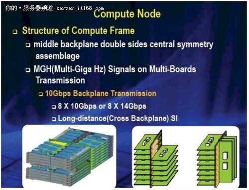 走近高性能 解读天河二号超级计算机