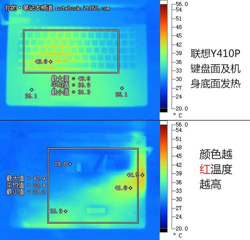 y410p拆机_换回双显卡 联想Y410P笔记本评测-单品评测 本本评测 资讯频道-我 ...