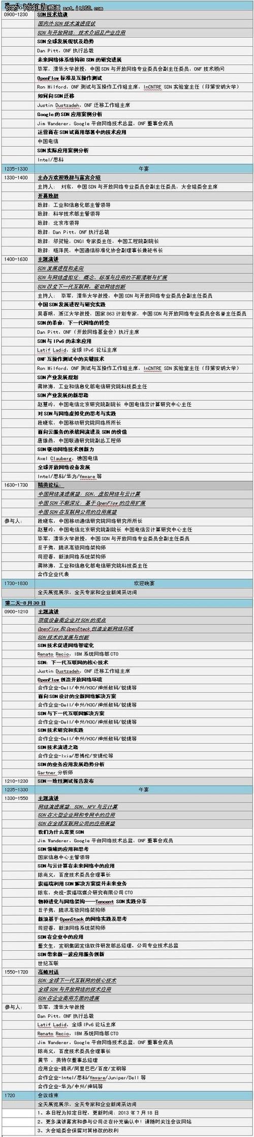 中国SDN峰会日程放出 内容精彩不容错过