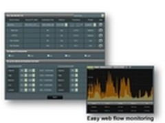 双频信号 华硕RT-N66U打造极致WIFI环境