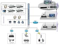 华平为贵州省安监局部署监控指挥系统