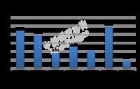 中桥看中国小型机市场