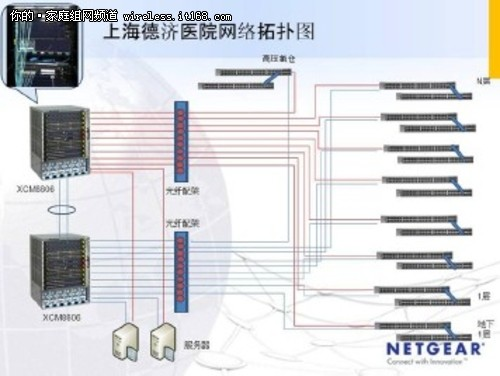 NETGEAR为上海德济医院建立高速局域网