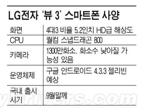 LG次旗舰曝参数 5.2寸4:3屏幕、骁龙800
