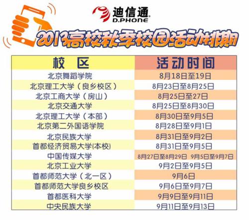 迪信通校园活动北京理工大学站掀 北京工业大学等北京地区重点院校图片
