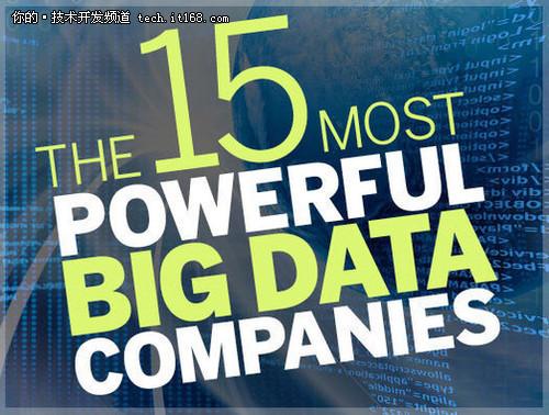 全球最具影响力的大数据企业排行榜