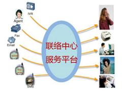 华为多媒体联络中心为您构建完整企业!