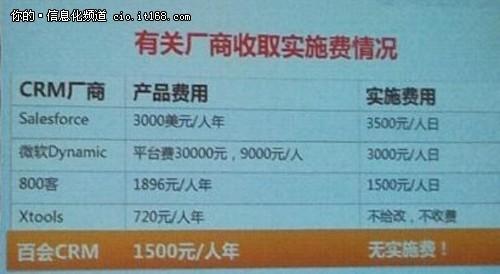 百会CRM呼吁所有CRM厂商停止收取实施费