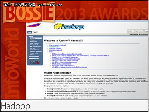 2013 Bossie评选:最佳开源大数据工具