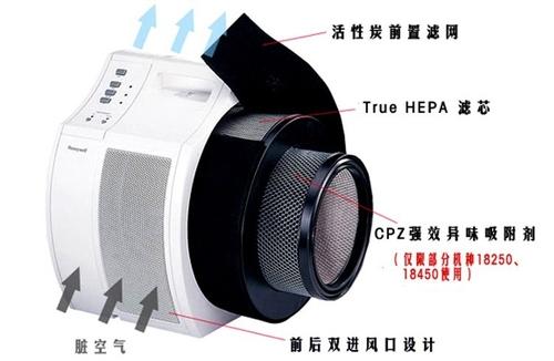 霍尼韦尔空气净化器 7094元震撼来袭