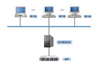 Rose助力教育行业实时保护维稳信息系统