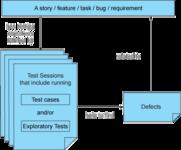 不可或缺 细说软件质量挑战和实践建议