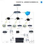 [重庆]远程网络中央控制系统解决方案