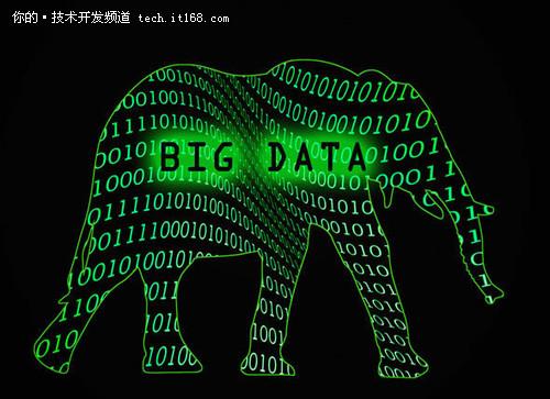 分析至上 大数据项目部署的五大愿景