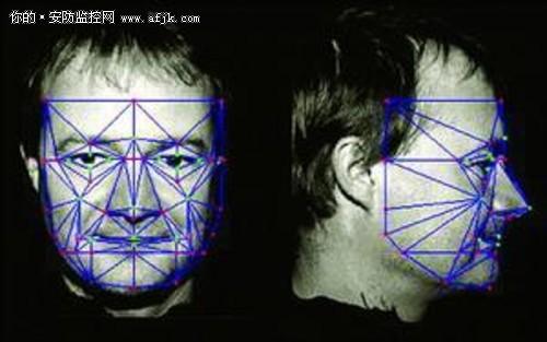 人脸局部手绘图