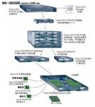 思科统一计算系统UCS B系列刀片推荐