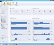 微软System Center 2012 R2中10项更新