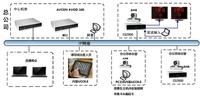 振华电子集团部署华平远程视频会议系统