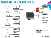 网件助力安徽阜阳卷烟厂建设无线网络