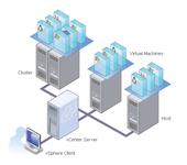 基于DB2构建虚拟化集中管理平台VC5.1