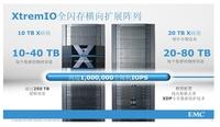 """解读XtremIO:EMC的""""全能""""旗舰"""