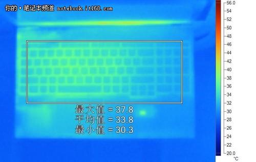 ▲键盘面温度