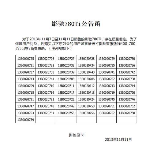 直接换 部分GTX780Ti显卡有烧PCB问题