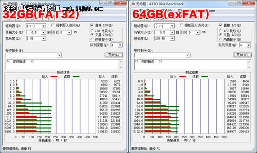 东芝EX二代超高速U盘评测-读写测试