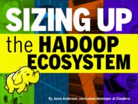 Hadoop生态系统全面盘点发展历程回顾