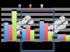 浅析中端存储的变革和应对方法