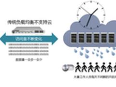 DCN负载均衡云环境 带宽利用率提高30%